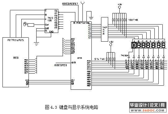 主轴伺服驱动器接线图