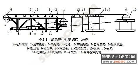 带式清选车结构图