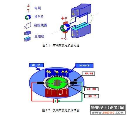 精密数字毫秒计数器的设计(汇编语言程序) 摘要:数字秒表,主要由以下