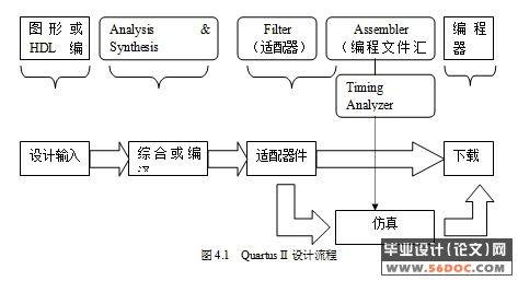 直流电机控制电路主要由三部分组成