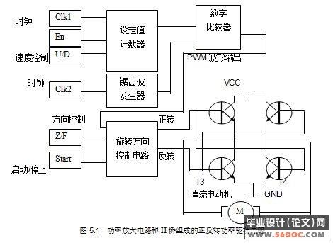 测量仪器-数字频率计的设计(max+plusⅡ仿真)