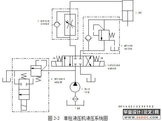 单注液压机液压系统的设计(液压传动技术)