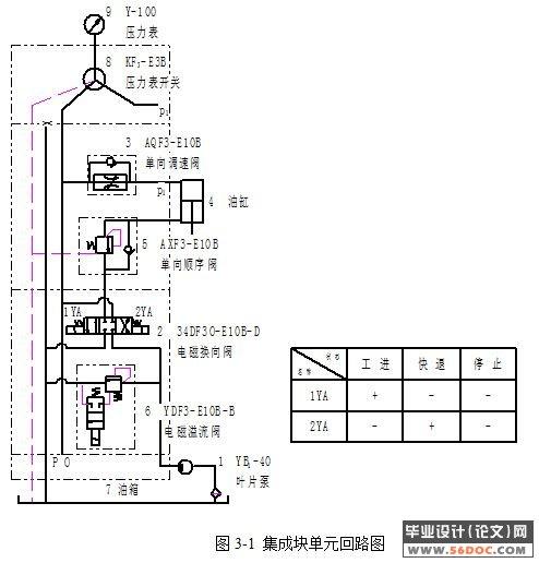 关键字:单柱液压机;液压系统设计;液压油缸;au图片