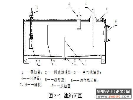 单注液压机液压系统的设计(液压传动技术)图片