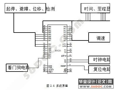 智能搬运车小车设计(机械部分 电路部分 89c51单片机)
