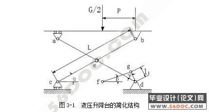 摩托车专用升降平台设计(剪叉机构和液压系统)图片
