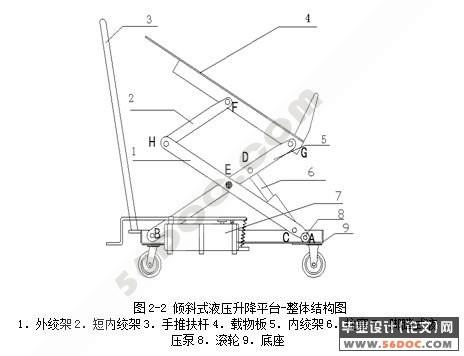 倾斜式液压升降平台的设计(液压系统)图片