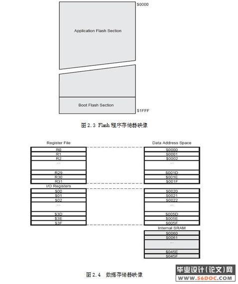 atmega16开发系统设计(附protel电路图和c语言程序)