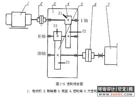 计算(包括选择电动机