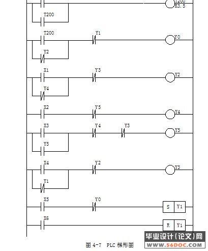 plc外部接线图和限位开关的位置