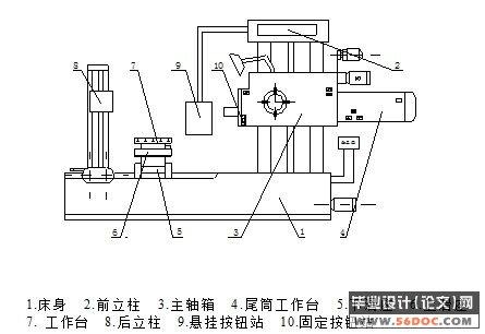 t6113卧式镗床电气控制系统的设计(plc)