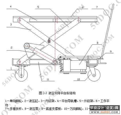 滚轮式脚踏液压升降平台车设计图片
