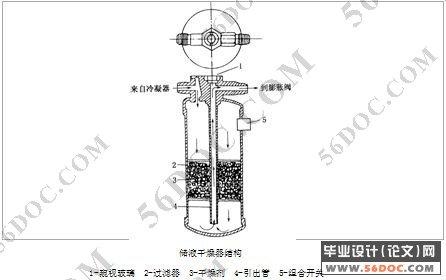 东风标致汽车空调系统故障分析