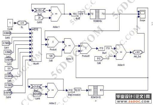测控电路课程设计
