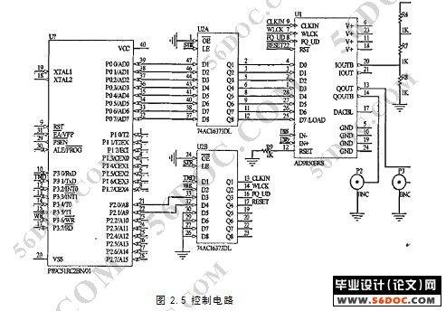 对任意波形发生器进行电路设计