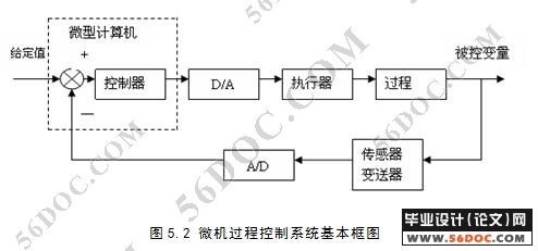 data-51系列液位传感器接线图
