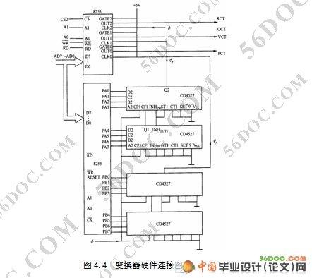 系统的总体结构主要由主回路,驱动电路,光电隔离电路,hef4752大规模