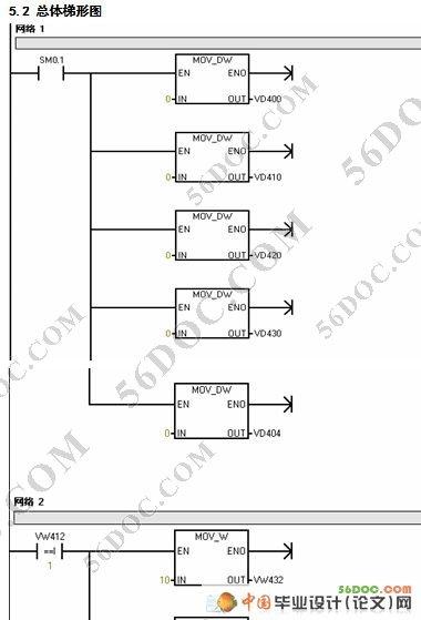 基于plc控制的全自动洗衣机设计论文(西门子s7-200)