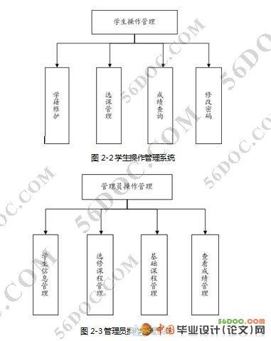 学生档案管理系统的设计与实现(sql2000)