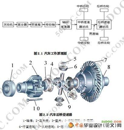 捷达发动机控制系统电路图