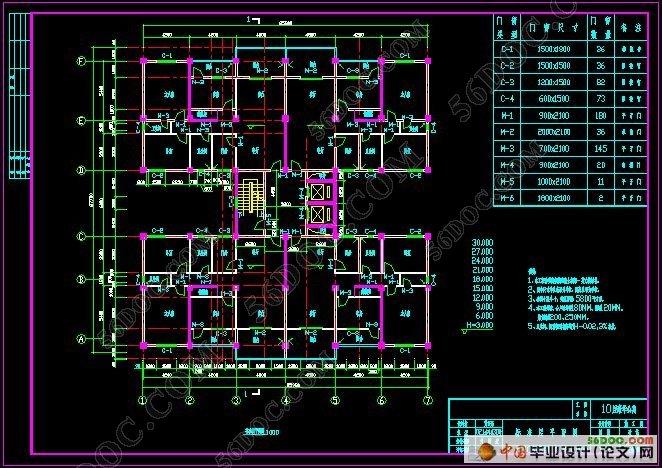 摘要 本设计为10层现浇—剪力墙结构高层,总建筑面积约5850 ,主体结构高度约31.2m。地处7度抗震设防区域,场地土类为2类。结构设计是本设计的重点。本设计的计算内容主要有:建筑设计方面(包括剪力墙、楼梯、电梯井等的布置),按照有关规范,进行平面组合设计、交通组织和放火疏散设计、柱网布局和平面图表达及尺寸标注;结构设计方面:先根据轴压比确定柱和剪力墙的截面尺寸及梁跨度估算梁板截面,计算出各构件的几何特征值和结构体系刚度特征值;其是按其分配与剪力墙所受的水平荷载作用,计算建筑物的自重质量。用