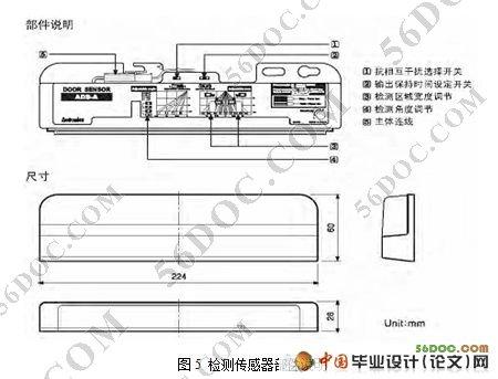 5 plc i/o接线图设计……………&