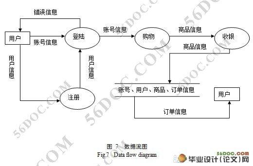 电路 电路图 电子 设计 素材 原理图 520_342