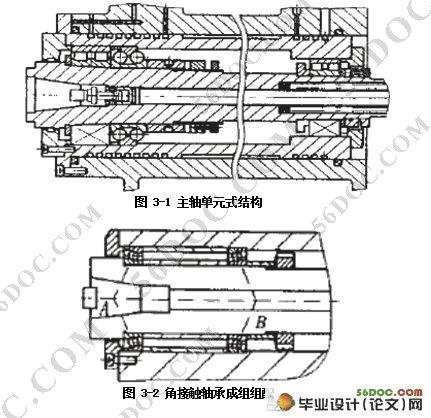数控车床电主轴设计毕业设计(论文)