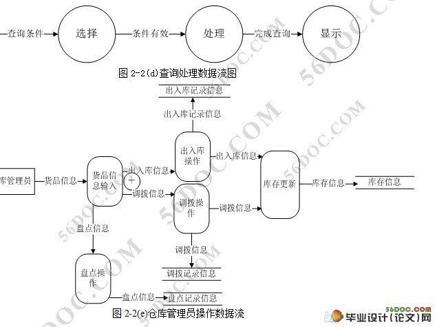 电路 电路图 电子 设计 素材 原理图 635_475
