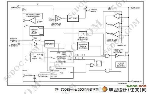 反激式开关电源的设计(附元件列表清单)