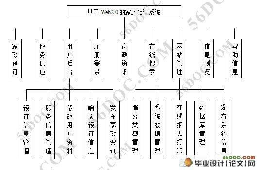 """微软公司的管理结构图(英文版) (图5)  微软公司的管理结构图(英文版) (图8)  微软公司的管理结构图(英文版) (图12)  微软公司的管理结构图(英文版) (图14)  微软公司的管理结构图(英文版) (图17)  微软公司的管理结构图(英文版) (图20) 为了解决用户可能碰到关于"""" 微软公司的管理结构图(英文版) """"相关的问题,突袭网经过收集整理为用户提供相关的解决办法,请注意,解决办法仅供参考,不代表本网同意其意见,如有任何问题请与本网联系。"""" 微软公司的管理结构图(英文版) """""""