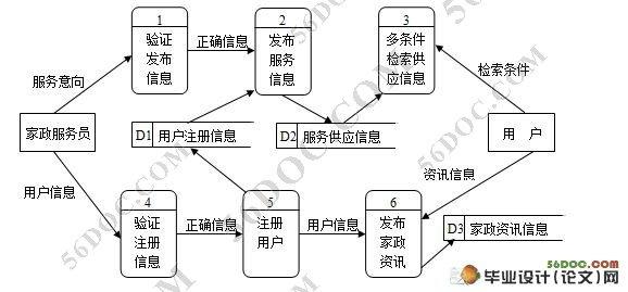 电路 电路图 电子 设计 素材 原理图 578_269