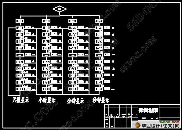 plc灯饰控制系统设计(附硬件电路图,梯形图,倒计时流程图)