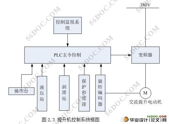 高压线塔的矢量图