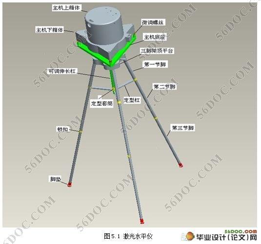 激光水平仪系统设计(含机械图,电路图,proe三维图)