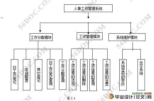 电路 电路图 电子 设计 素材 原理图 524_343