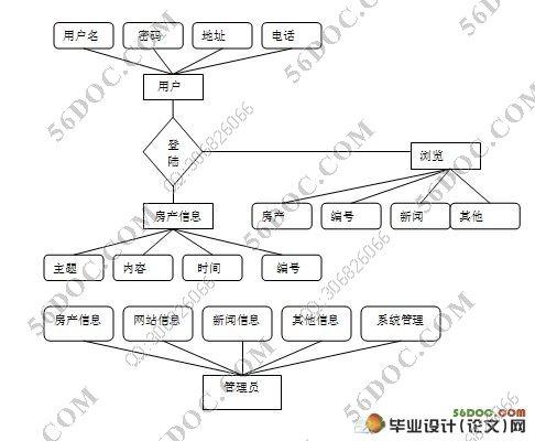 广东小程序网络_广东小程序网络达到效果