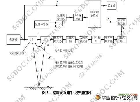 超声波接收及回波检测电路