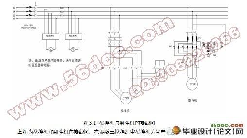 plc硬件接线工作原理