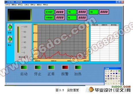 基于plc和wincc的空调温湿度自控系统的设计