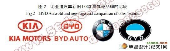 比亚迪汽车自主品牌营销策略研究_毕业设计论文网