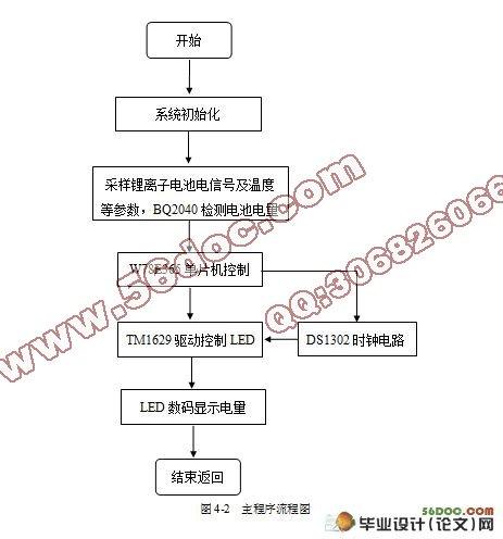 锂离子电池电量检测系统设计(含电路