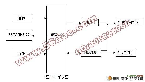电热水器定时控制器的硬件电路