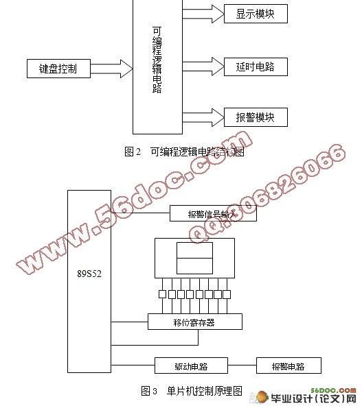 器模块电路,单片机控制模块电路