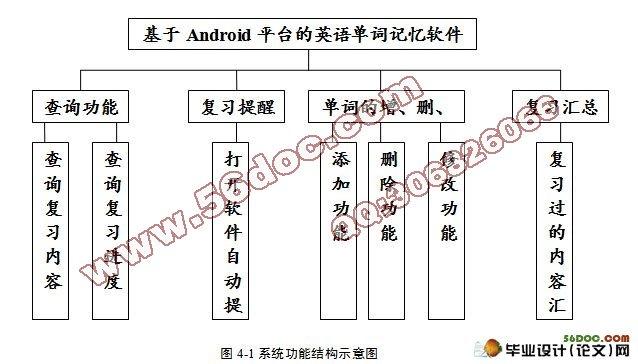 软件;智能手机