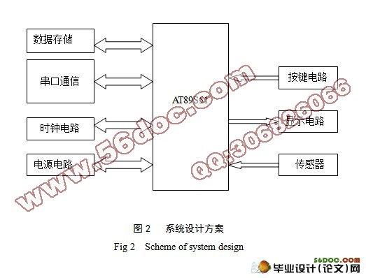 cpu1214c与光栅传感器的接线图
