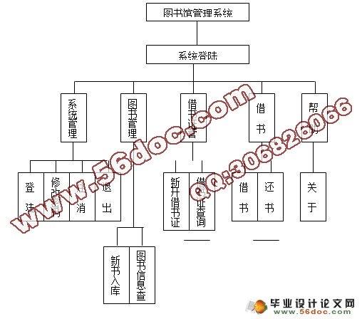电路 电路图 电子 设计 素材 原理图 508_448