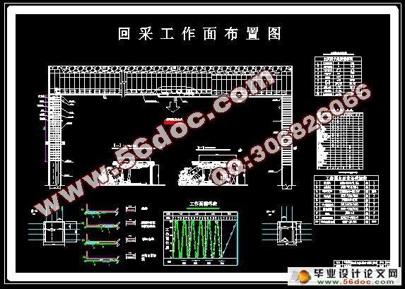 本矿井设计一盘区的设计生产能力是120万吨,采用一套综采设备来满足