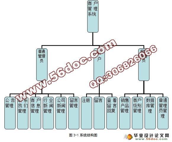 企业客户信息管理系统的设计与实现(vs2008,c#,sql2005)(含录像)