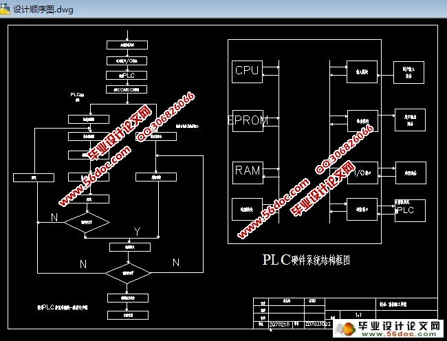可编程控制器在全自动洗衣机中的应用(plc)